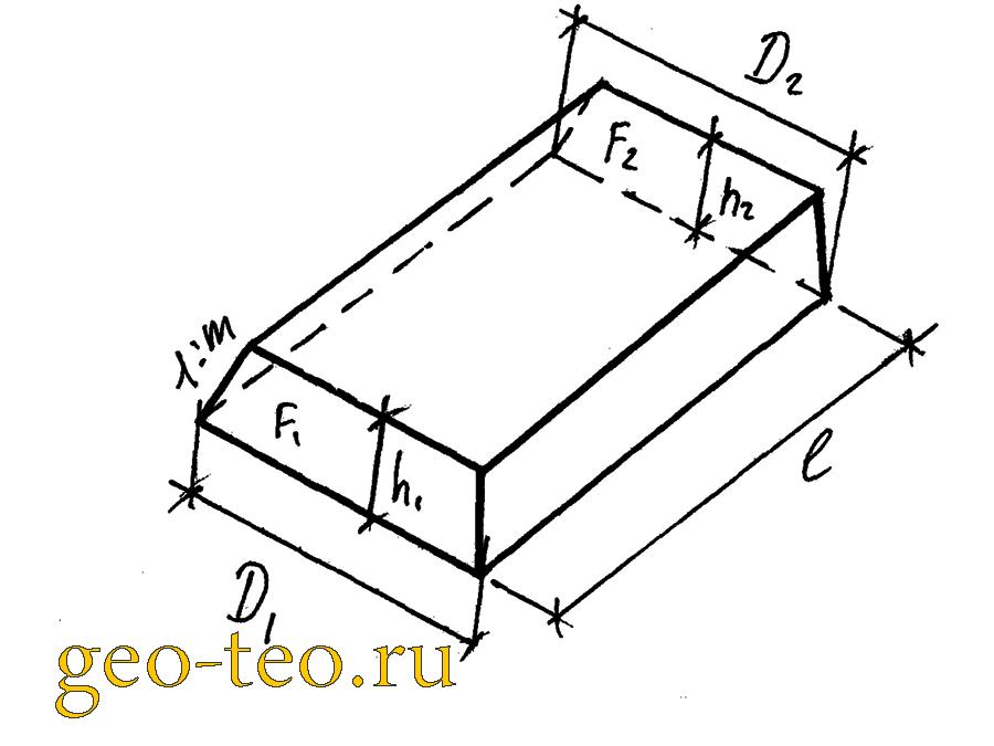 расчёт траншеи - фото
